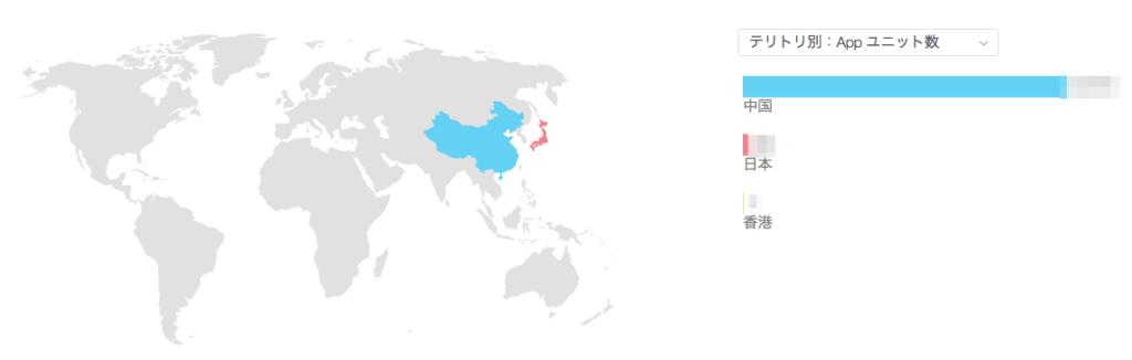 急増の理由は、中国からのダウンロードが急増したためでした。